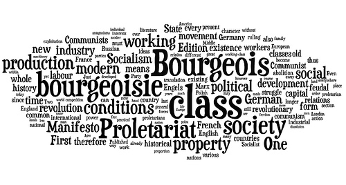 These are some of the most used words in The Communist Manifesto